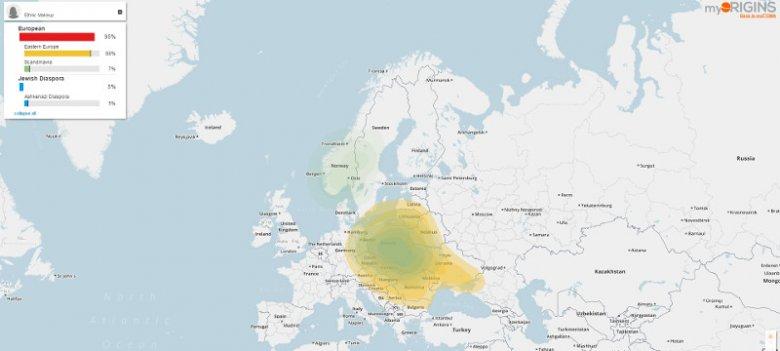 Przykładowe wyniki genetyczne Polaka.