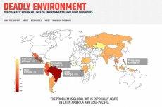 Najwięcej obrońców przyrody ginie w Brazylii